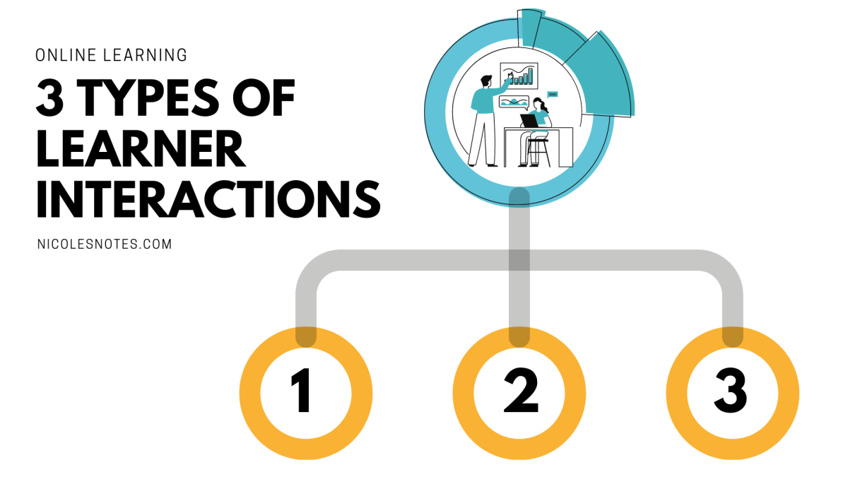 How to use 3 Types of Learner Interactions in Online Learning